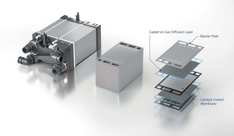 honda fuel filter seals for compact    fuel    cells freudenberg sealing  seals for compact    fuel    cells freudenberg sealing