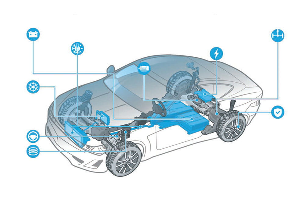 Material and Product Solutions for Evolving E-mobility Challenges